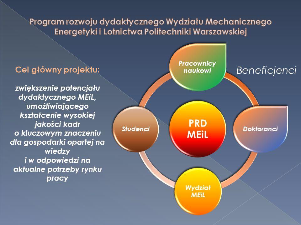 PRD MEiL Pracownicy naukowi Doktoranci Wydział MEiL Studenci Beneficjenci Cel główny projektu: zwiększenie potencjału dydaktycznego MEiL, umożliwiając