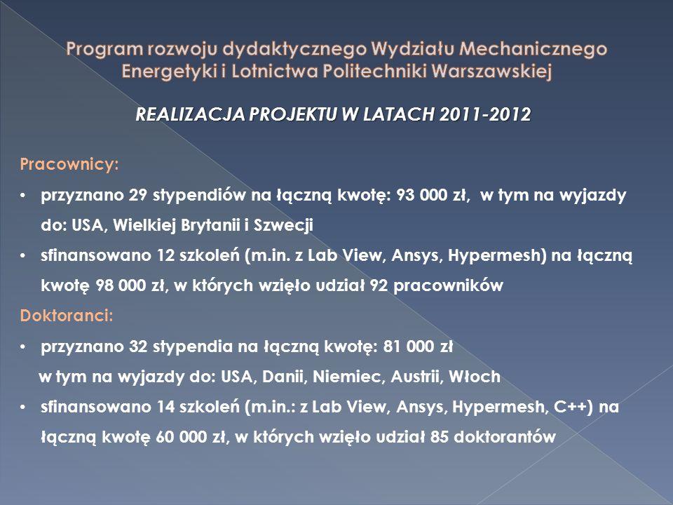 REALIZACJA PROJEKTU W LATACH 2011-2012 Pracownicy: przyznano 29 stypendiów na łączną kwotę: 93 000 zł, w tym na wyjazdy do: USA, Wielkiej Brytanii i S