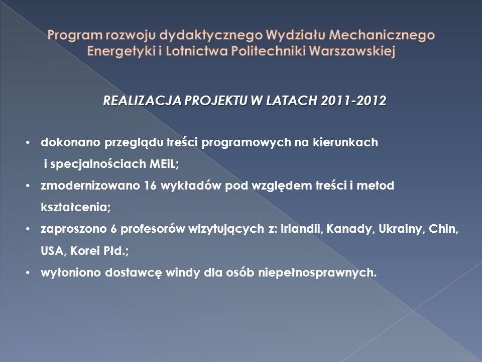 REALIZACJA PROJEKTU W LATACH 2011-2012 dokonano przeglądu treści programowych na kierunkach i specjalnościach MEiL; zmodernizowano 16 wykładów pod wzg