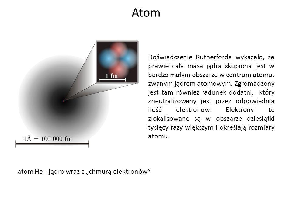 Atom atom He - jądro wraz z chmurą elektronów Doświadczenie Rutherforda wykazało, że prawie cała masa jądra skupiona jest w bardzo małym obszarze w ce