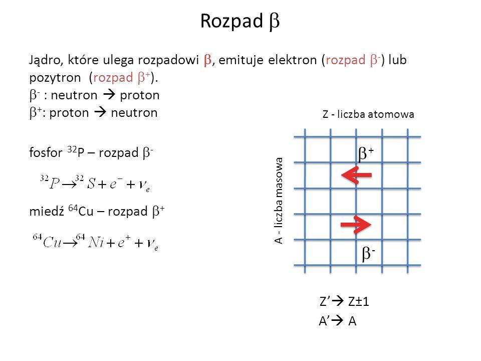 Rozpad Jądro, które ulega rozpadowi, emituje elektron (rozpad - ) lub pozytron (rozpad + ). - : neutron proton + : proton neutron Z - liczba atomowa A