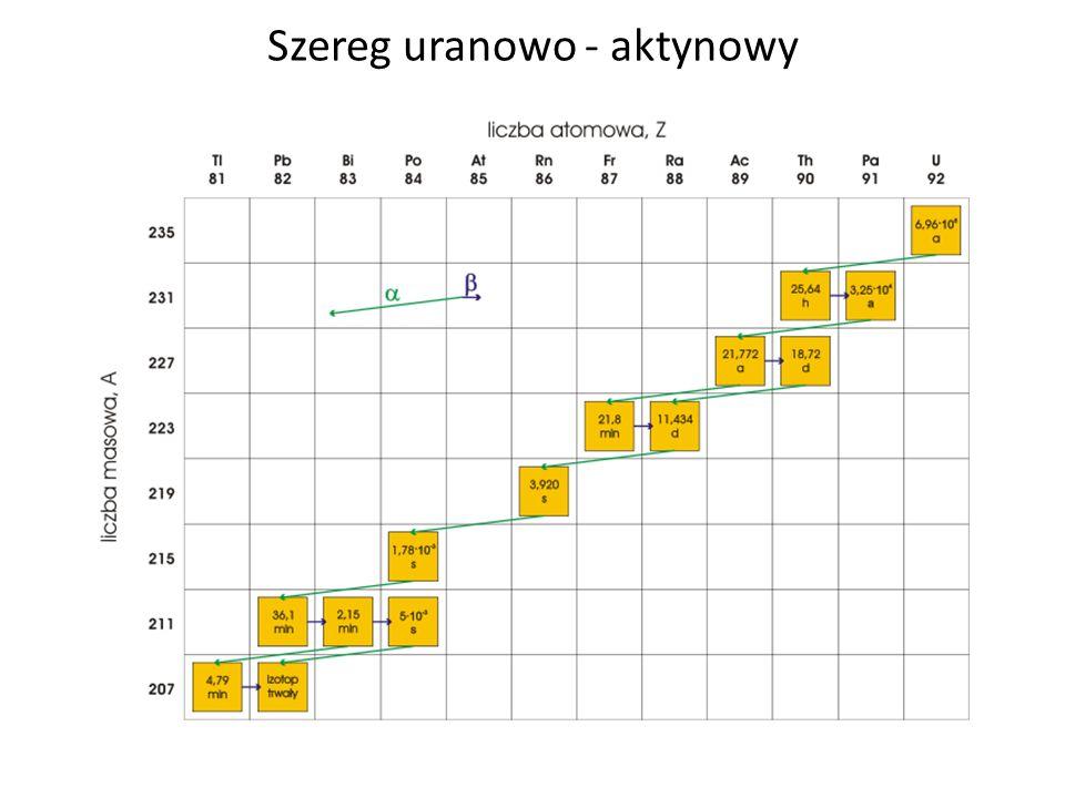 Szereg uranowo - aktynowy