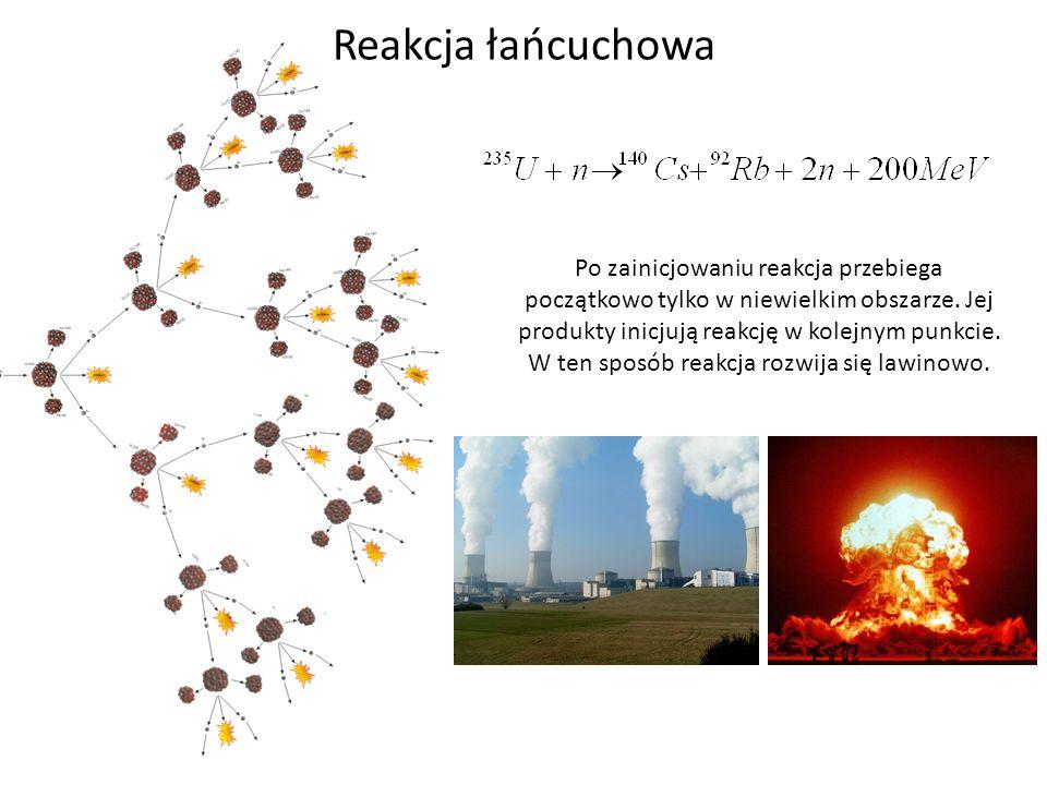 Reakcja łańcuchowa Po zainicjowaniu reakcja przebiega początkowo tylko w niewielkim obszarze. Jej produkty inicjują reakcję w kolejnym punkcie. W ten