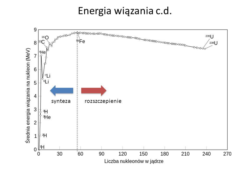 Energia wiązania c.d. syntezarozszczepienie