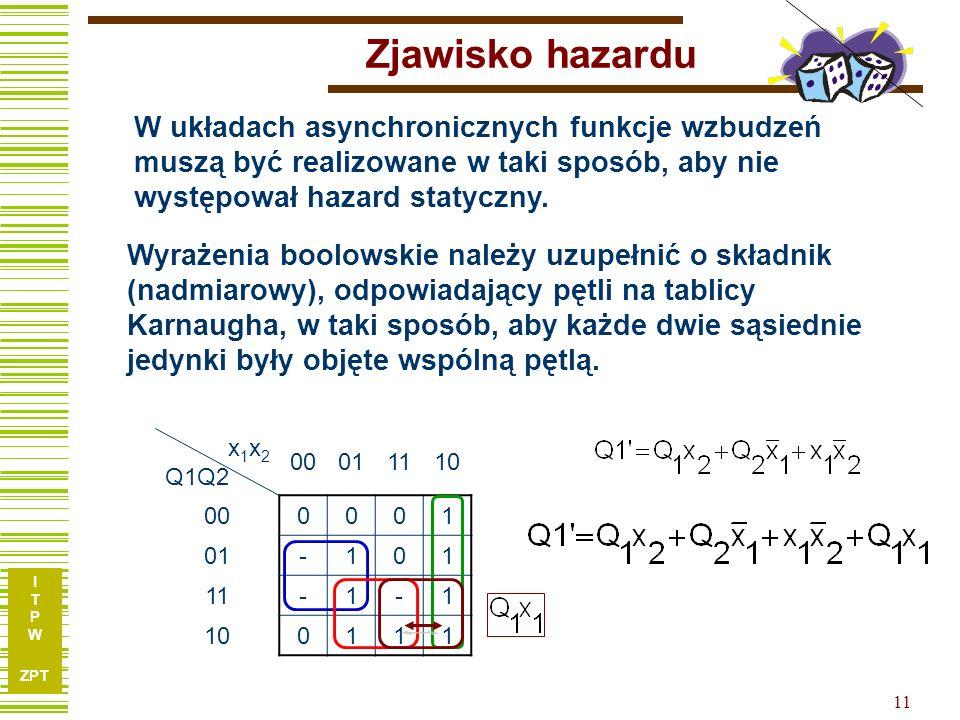I T P W ZPT 11 Zjawisko hazardu W układach asynchronicznych funkcje wzbudzeń muszą być realizowane w taki sposób, aby nie występował hazard statyczny.