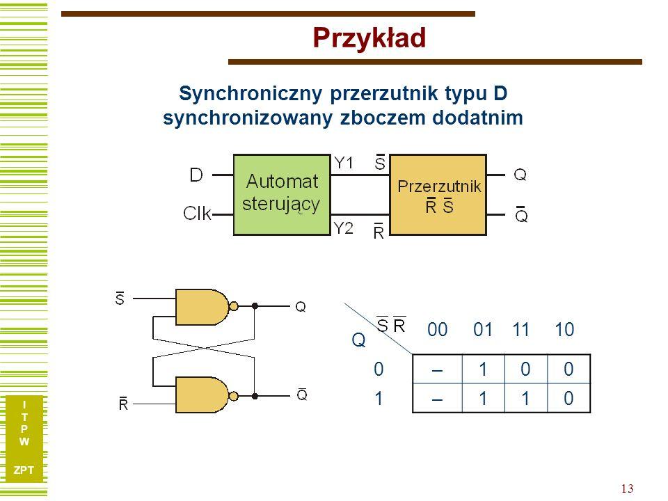 I T P W ZPT 13 Przykład Synchroniczny przerzutnik typu D synchronizowany zboczem dodatnim Q 00011110 0–100 1–110