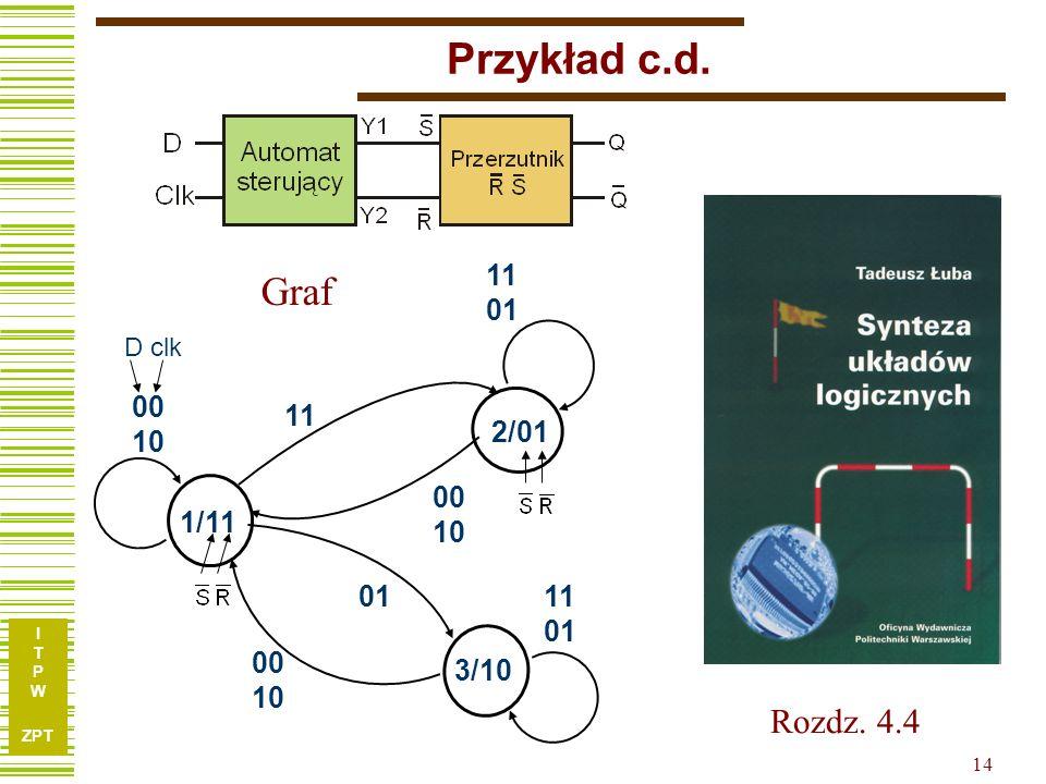 I T P W ZPT 14 Przykład c.d. 01 00 10 1/11 2/01 3/10 11 01 11 01 11 00 10 00 10 D clk Graf Rozdz. 4.4
