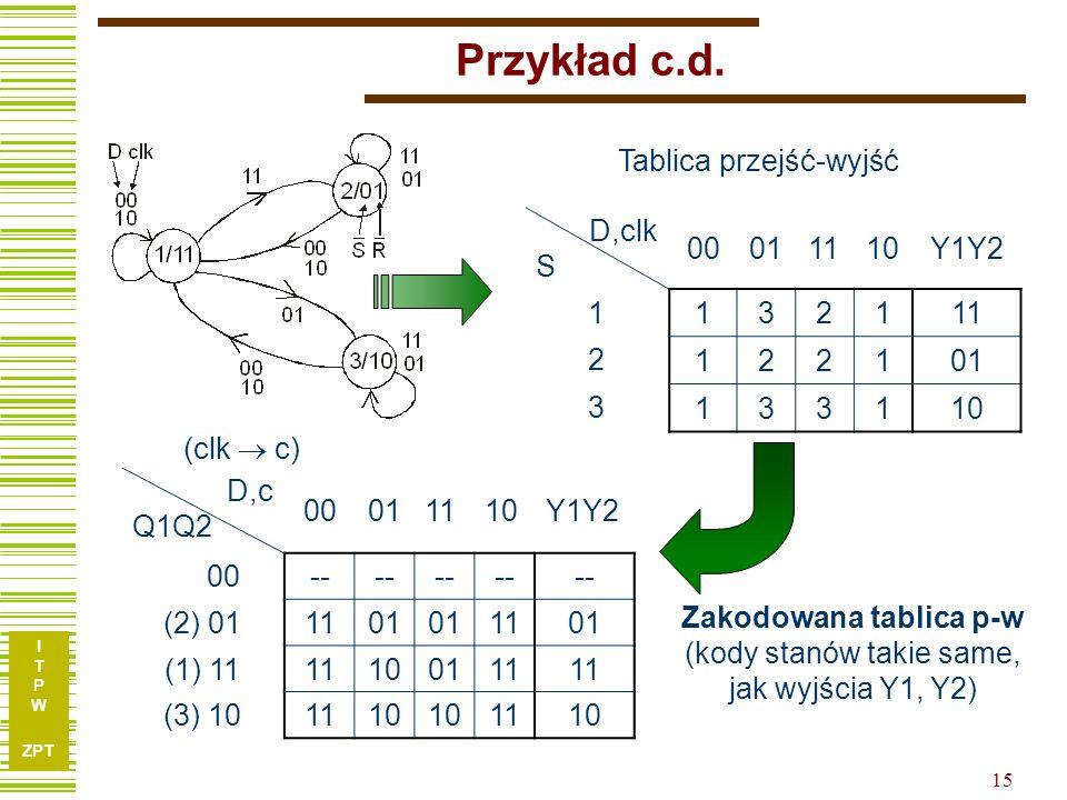 I T P W ZPT 15 Przykład c.d. D,clk S 00011110Y1Y2 1 132111 2 122101 3 133110 Tablica przejść-wyjść D,c Q1Q2 00011110Y1Y2 00-- (2) 011101 1101 (1) 1111