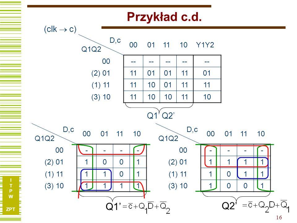 I T P W ZPT 16 Przykład c.d. D,c Q1Q2 00011110Y1Y2 00-- (2) 011101 1101 (1) 1111100111 (3) 101110 1110 (clk c) Q1 Q2 D,c Q1Q2 00011110 00---- (2) 0110