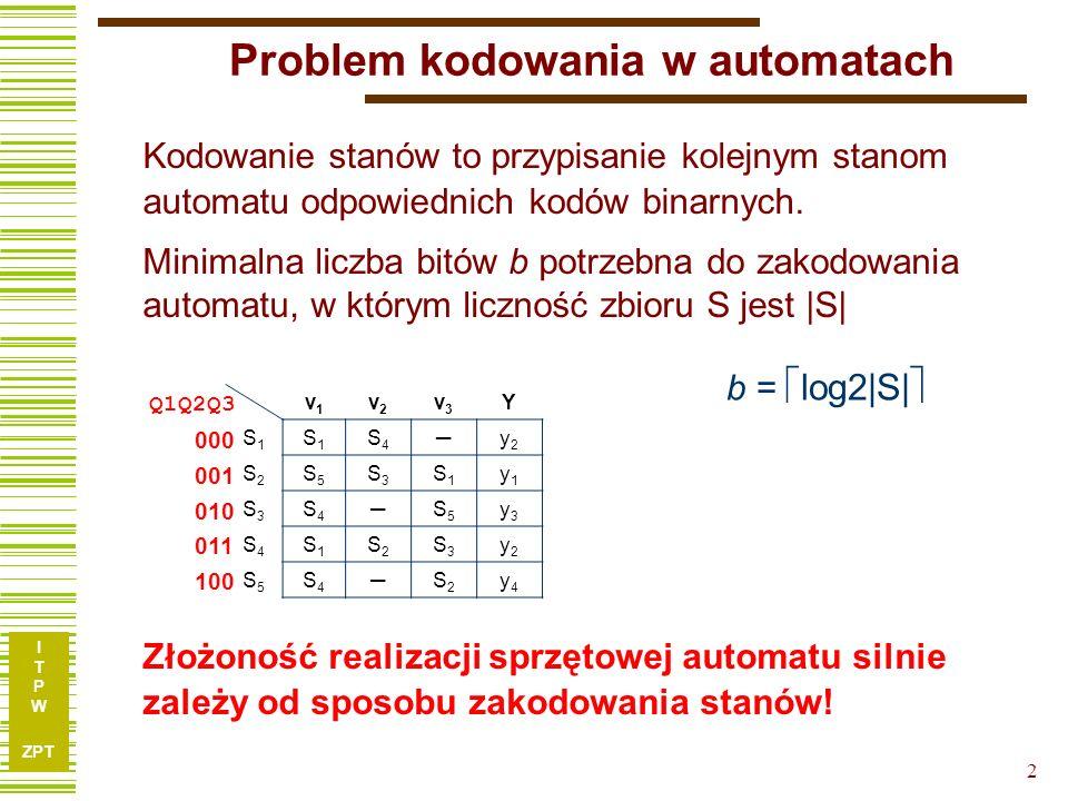 I T P W ZPT 2 Kodowanie stanów to przypisanie kolejnym stanom automatu odpowiednich kodów binarnych. b = log2|S| Problem kodowania w automatach Minima