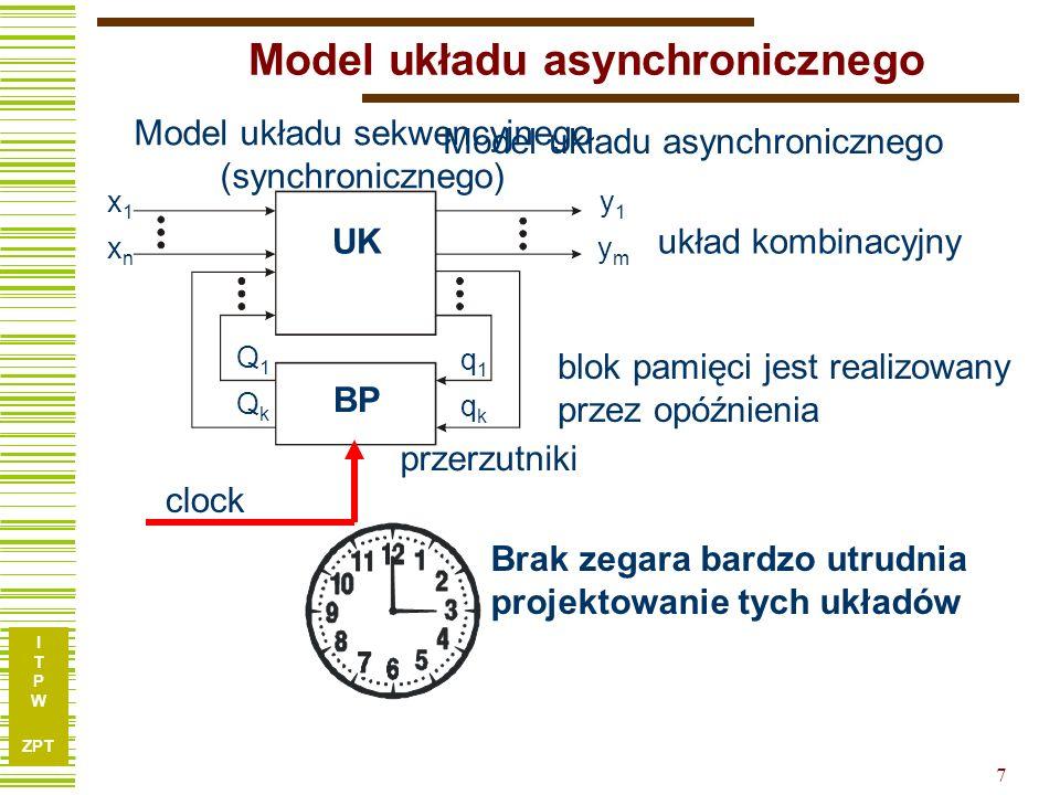 I T P W ZPT 7 x1xnx1xn y1ymy1ym Q1QkQ1Qk q1qkq1qk Model układu asynchronicznego układ kombinacyjny blok pamięci jest realizowany przez opóźnienia UK B
