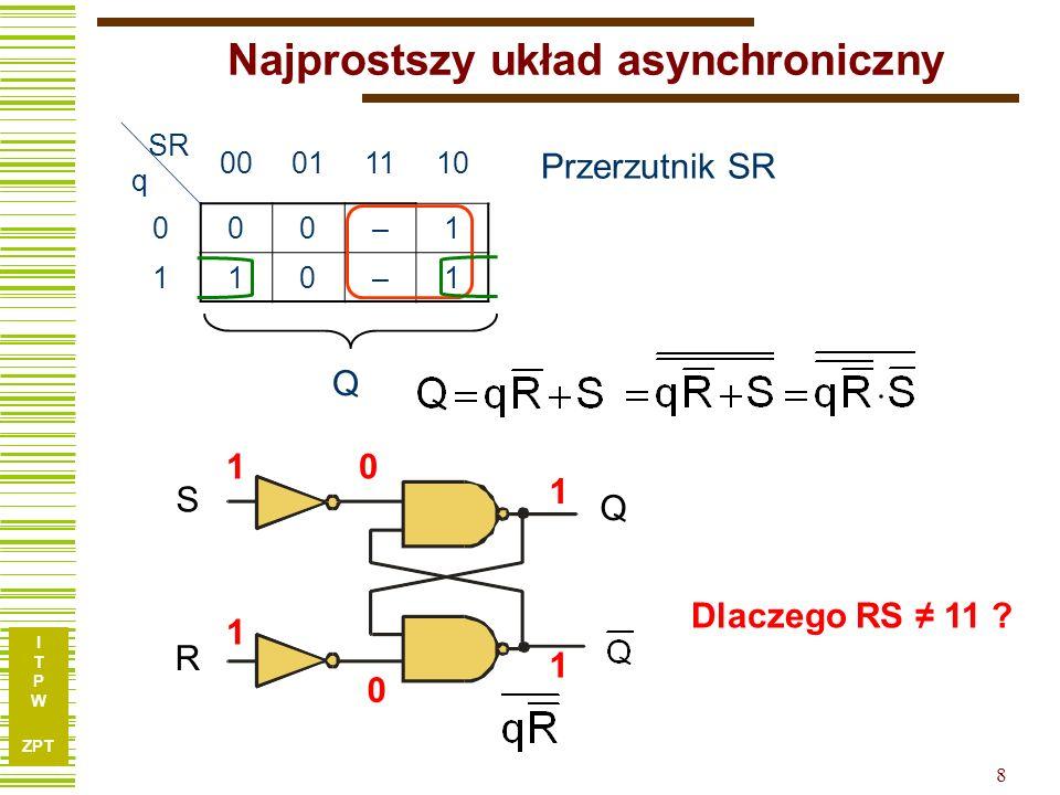 I T P W ZPT 8 Najprostszy układ asynchroniczny SR q 00011110 000–1 110–1 Q Q S R Przerzutnik SR Dlaczego RS 11 ? 1 1 0 0 1 1