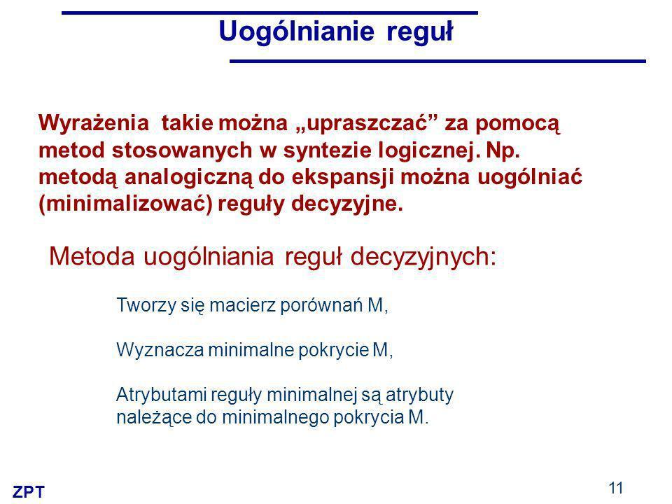 ZPT 11 Uogólnianie reguł Metoda uogólniania reguł decyzyjnych: Tworzy się macierz porównań M, Wyznacza minimalne pokrycie M, Atrybutami reguły minimalnej są atrybuty należące do minimalnego pokrycia M.