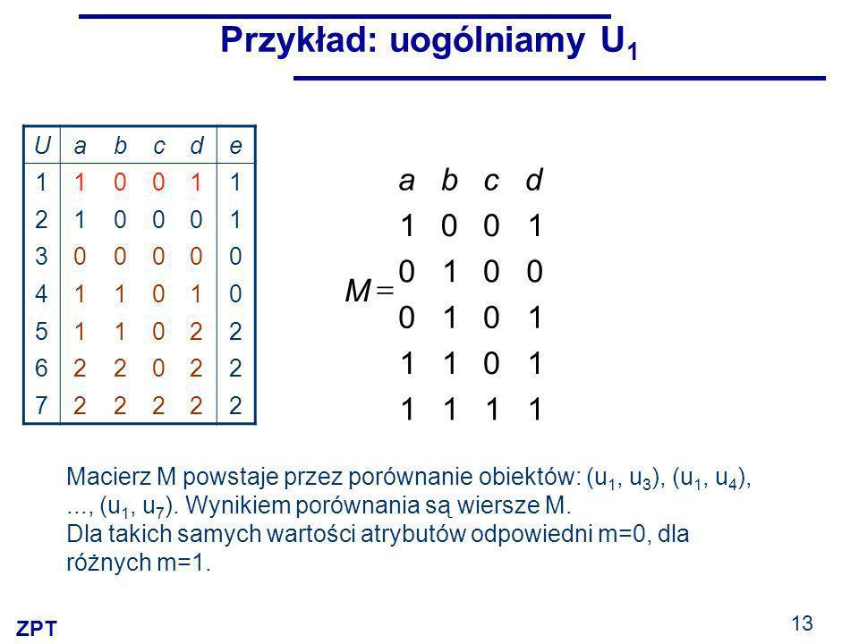 ZPT 13 Przykład: uogólniamy U 1 Uabcde 110011 210001 300000 411010 511022 622022 722222 Macierz M powstaje przez porównanie obiektów: (u 1, u 3 ), (u 1, u 4 ),..., (u 1, u 7 ).