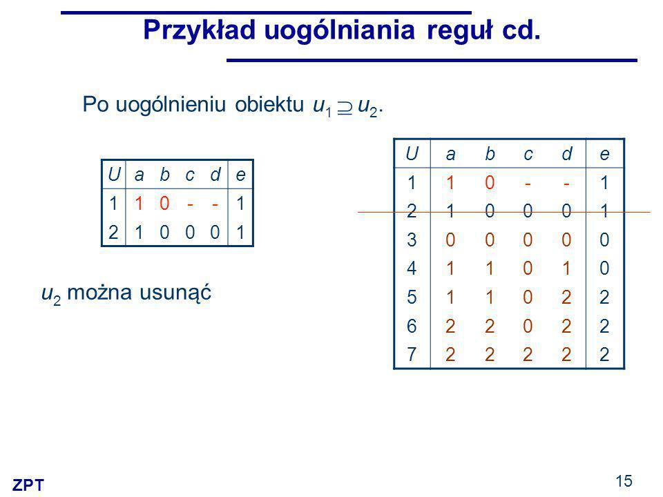 ZPT 15 Przykład uogólniania reguł cd.Uabcde 110--1 210001 Po uogólnieniu obiektu u 1 u 2.