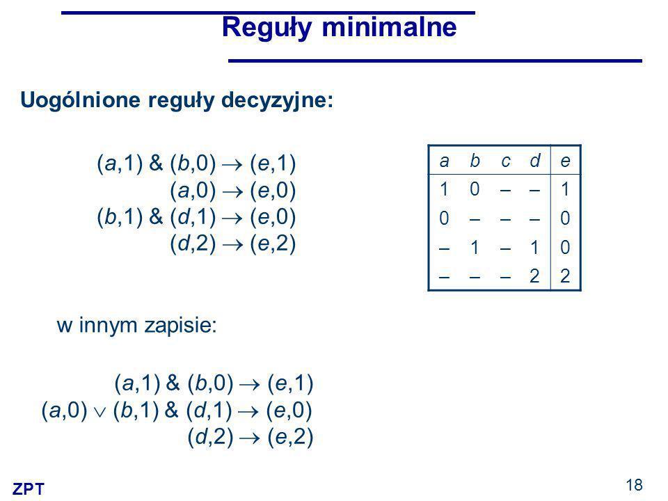 ZPT 18 Reguły minimalne abcde 10––1 0–––0 –1–10 –––22 (a,1) & (b,0) (e,1) (a,0) (e,0) (b,1) & (d,1) (e,0) (d,2) (e,2) (a,1) & (b,0) (e,1) (a,0) (b,1) & (d,1) (e,0) (d,2) (e,2) w innym zapisie: Uogólnione reguły decyzyjne: