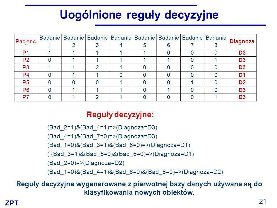 ZPT 21 Pacjenci Badanie 1 Badanie 2 Badanie 3 Badanie 4 Badanie 5 Badanie 6 Badanie 7 Badanie 8 Diagnoza P111111000D3 P201111101D3 P311210000D3 P401100000D1 P500010010D2 P601110100D3 P701210001D3 (Bad_2=1)&(Bad_4=1)=>(Diagnoza=D3) (Bad_4=1)&(Bad_7=0)=>(Diagnoza=D3) (Bad_1=0)&(Bad_3=1)&(Bad_6=0)=>(Diagnoza=D1) ( (Bad_3=1)&(Bad_5=0)&(Bad_6=0)=>(Diagnoza=D1) (Bad_2=0)=>(Diagnoza=D2) (Bad_1=0)&(Bad_4=1)&(Bad_6=0)&(Bad_8=0)=>(Diagnoza=D2) Reguły decyzyjne: Uogólnione reguły decyzyjne Reguły decyzyjne wygenerowane z pierwotnej bazy danych używane są do klasyfikowania nowych obiektów.