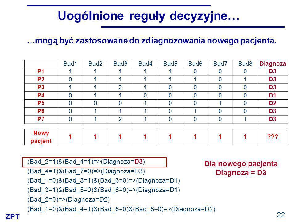 ZPT 22 Uogólnione reguły decyzyjne… (Bad_2=1)&(Bad_4=1)=>(Diagnoza=D3) (Bad_4=1)&(Bad_7=0)=>(Diagnoza=D3) (Bad_1=0)&(Bad_3=1)&(Bad_6=0)=>(Diagnoza=D1) (Bad_3=1)&(Bad_5=0)&(Bad_6=0)=>(Diagnoza=D1) (Bad_2=0)=>(Diagnoza=D2) (Bad_1=0)&(Bad_4=1)&(Bad_6=0)&(Bad_8=0)=>(Diagnoza=D2) …mogą być zastosowane do zdiagnozowania nowego pacjenta.