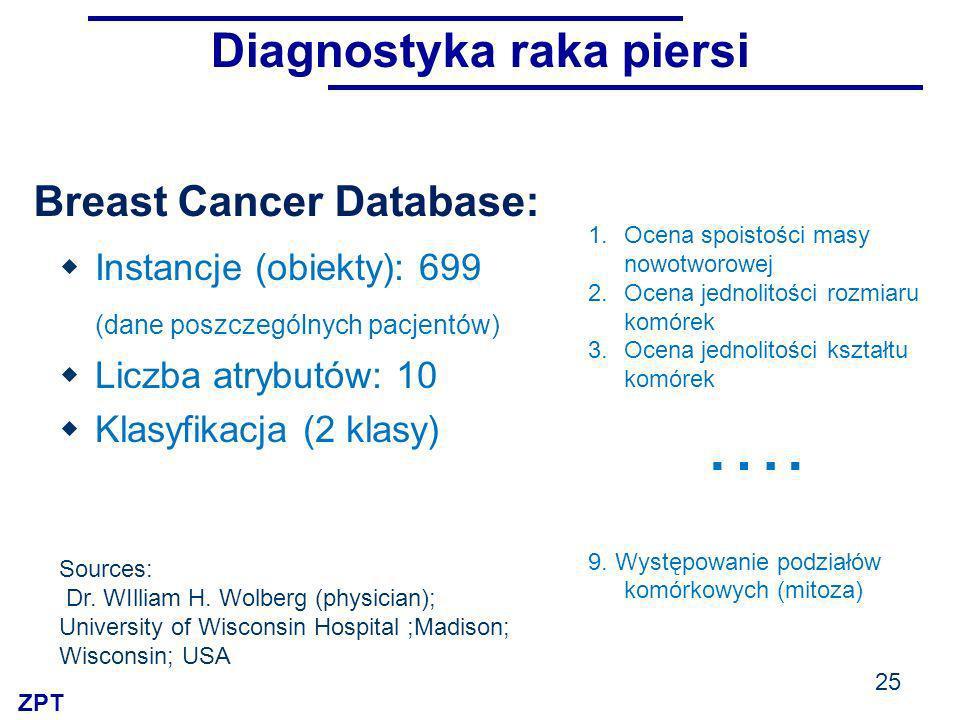 ZPT Breast Cancer Database: Instancje (obiekty): 699 (dane poszczególnych pacjentów) Liczba atrybutów: 10 Klasyfikacja (2 klasy) Sources: Dr.