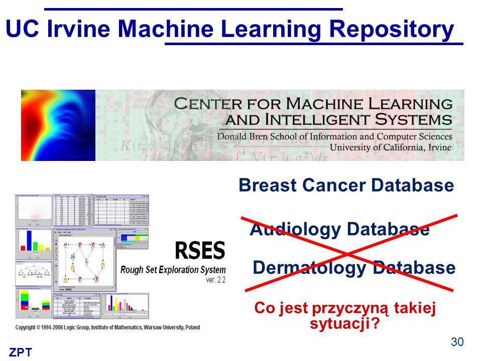 ZPT 30 UC Irvine Machine Learning Repository Breast Cancer Database Audiology Database Dermatology Database Co jest przyczyną takiej sytuacji?