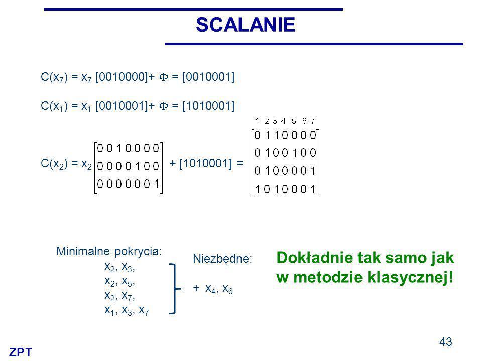 ZPT SCALANIE C(x 7 ) = x 7 [0010000]+ = [0010001] C(x 1 ) = x 1 [0010001]+ = [1010001] C(x 2 ) = x 2 + [1010001] = Minimalne pokrycia: x 2, x 3, x 2, x 5, x 2, x 7, x 1, x 3, x 7 Niezbędne: + x 4, x 6 43 Dokładnie tak samo jak w metodzie klasycznej!