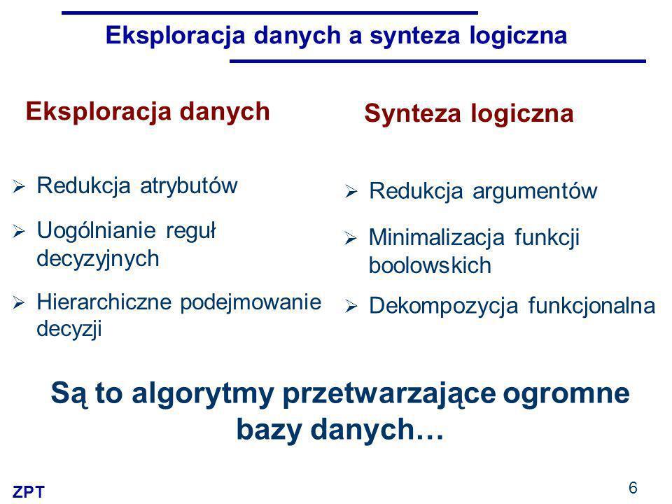 ZPT 6 Synteza logiczna Eksploracja danych Redukcja argumentów Redukcja atrybutów Uogólnianie reguł decyzyjnych Hierarchiczne podejmowanie decyzji Eksploracja danych a synteza logiczna Są to algorytmy przetwarzające ogromne bazy danych… Minimalizacja funkcji boolowskich Dekompozycja funkcjonalna