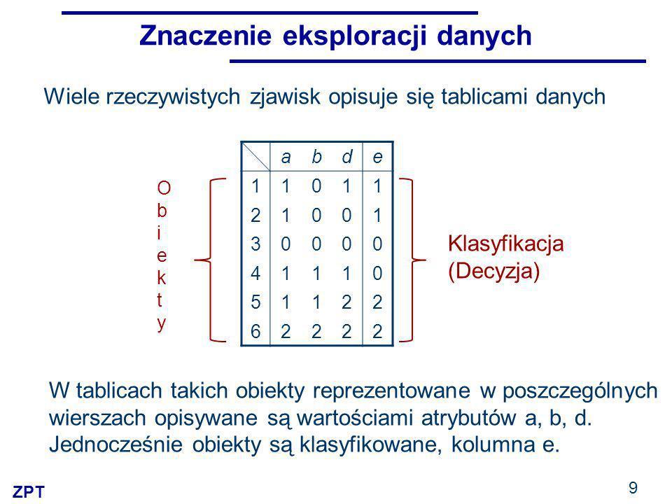 ZPT 9 Znaczenie eksploracji danych abde 11011 21001 30000 41110 51122 62222 Klasyfikacja (Decyzja) W tablicach takich obiekty reprezentowane w poszczególnych wierszach opisywane są wartościami atrybutów a, b, d.