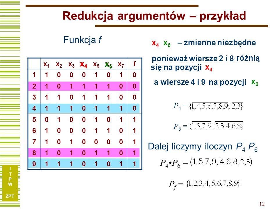 I T P W ZPT 11 Pojęcie zmiennej niezbędnej Warto przeczytać rozdział 3.4 Jeżeli wektory X a oraz X b : f (X a ) f (X b ), różnią się dokładnie dla jed