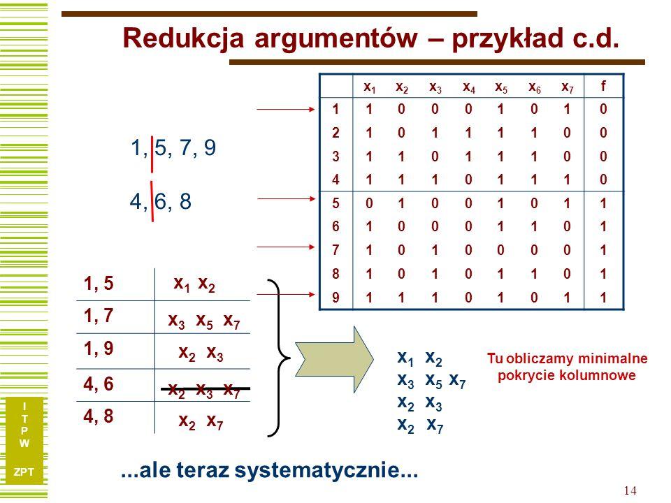 I T P W ZPT 13 Redukcja argumentów – przykład Iloczyn podziałów wyznaczonych przez zmienne niezbędne ma bardzo ważną interpretację P 4P 6 = Pf =Pf =