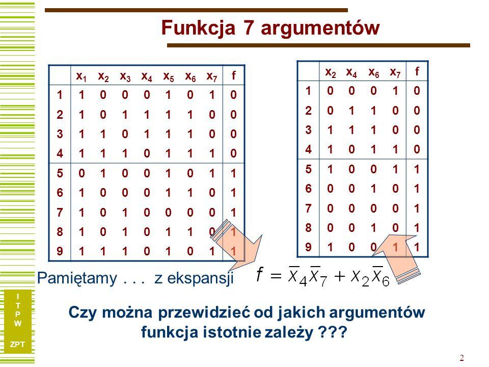 I T P W ZPT 12 Redukcja argumentów – przykład x1x1 x2x2 x3x3 x4x4 x5x5 x6x6 x7x7 f 110001010 210111100 311011100 411101110 501001011 610001101 710100001 810101101 911101011 Funkcja f – zmienne niezbędne ponieważ wiersze 2 i 8 P 6 = Dalej liczymy iloczyn P 4 P 6 x4x4 x6x6 x4x4 x4x4 a wiersze 4 i 9 x6x6 x6x6 różnią się na pozycji na pozycji P 4 = P 4P 6 = Pf =Pf =