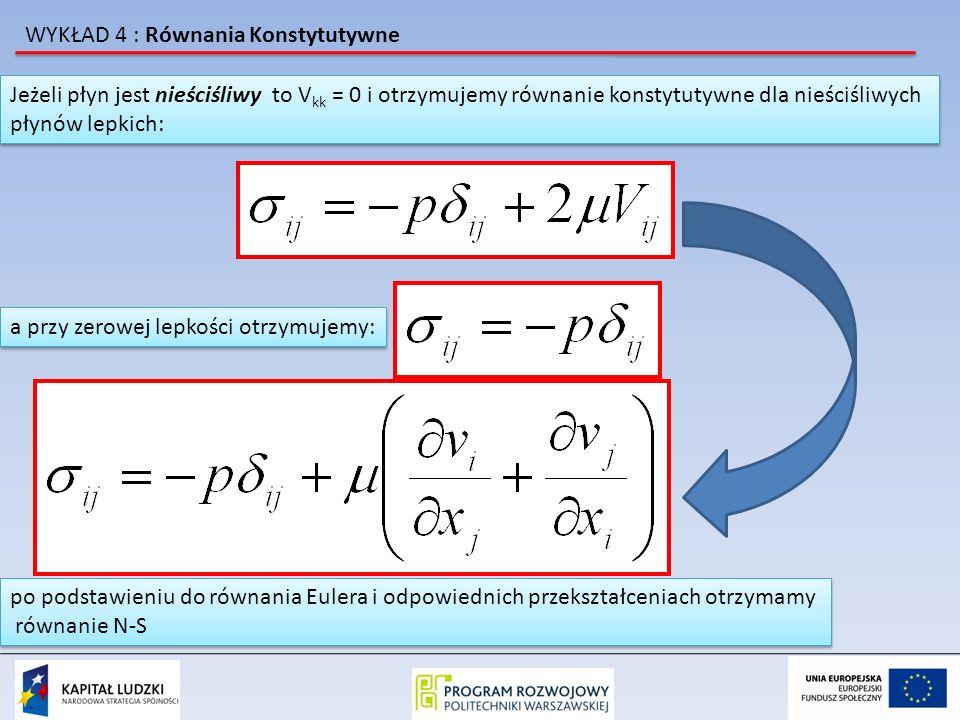WYKŁAD 4 : Równania Konstytutywne w równaniach tych występuje jedna stała fizyczna opisująca cechy materiału – współczynnik lepkości μ w równaniach tych występuje jedna stała fizyczna opisująca cechy materiału – współczynnik lepkości μ Newton zaproponował następującą relację naprężenie styczne Jednostką lepkości w systemie SI jest [N*s/ m 2 ]