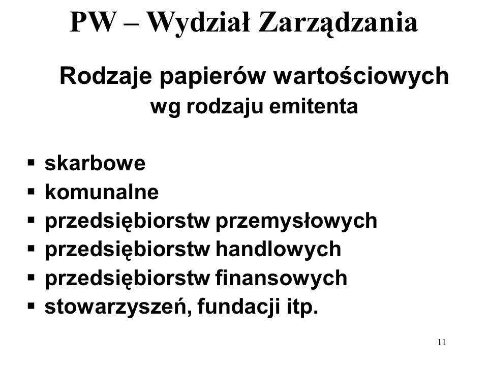 PW – Wydział Zarządzania 11 Rodzaje papierów wartościowych wg rodzaju emitenta skarbowe komunalne przedsiębiorstw przemysłowych przedsiębiorstw handlo