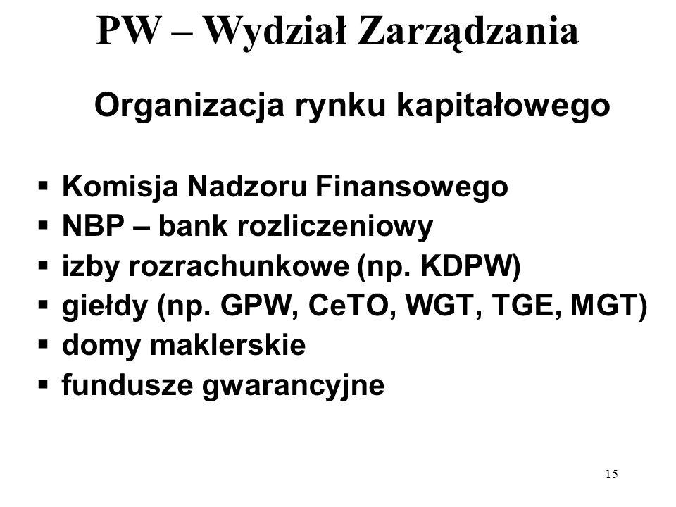 PW – Wydział Zarządzania 15 Organizacja rynku kapitałowego Komisja Nadzoru Finansowego NBP – bank rozliczeniowy izby rozrachunkowe (np. KDPW) giełdy (
