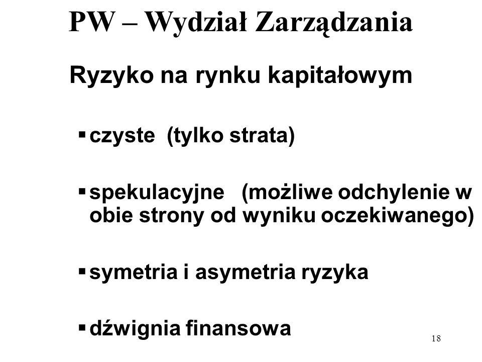 PW – Wydział Zarządzania 18 Ryzyko na rynku kapitałowym czyste (tylko strata) spekulacyjne (możliwe odchylenie w obie strony od wyniku oczekiwanego) s