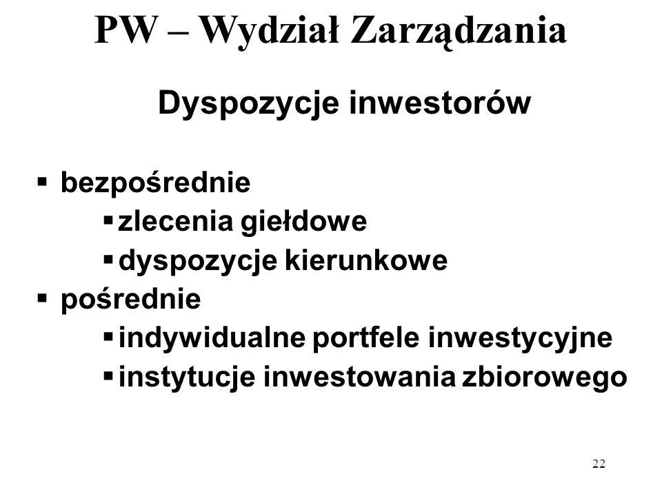 PW – Wydział Zarządzania 22 Dyspozycje inwestorów bezpośrednie zlecenia giełdowe dyspozycje kierunkowe pośrednie indywidualne portfele inwestycyjne in
