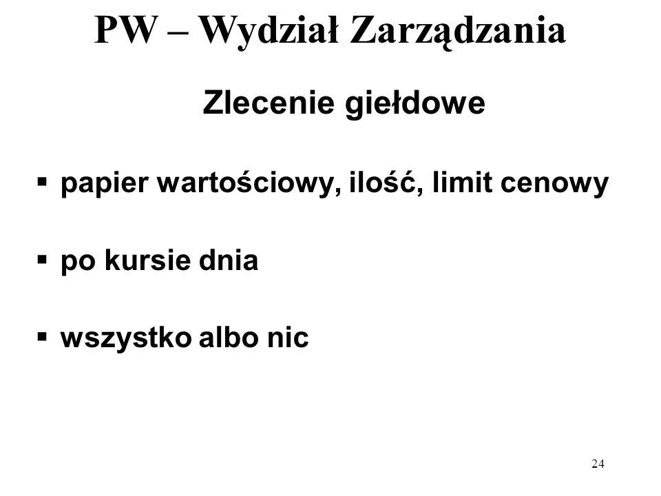 PW – Wydział Zarządzania 24 Zlecenie giełdowe papier wartościowy, ilość, limit cenowy po kursie dnia wszystko albo nic