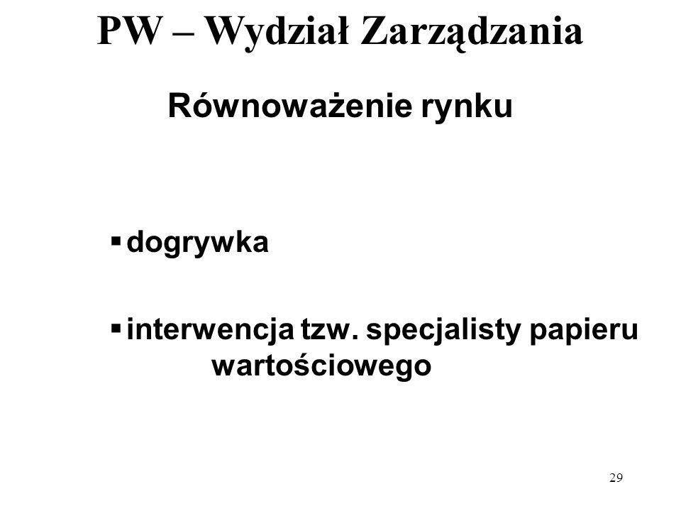 PW – Wydział Zarządzania 29 Równoważenie rynku dogrywka interwencja tzw. specjalisty papieru wartościowego