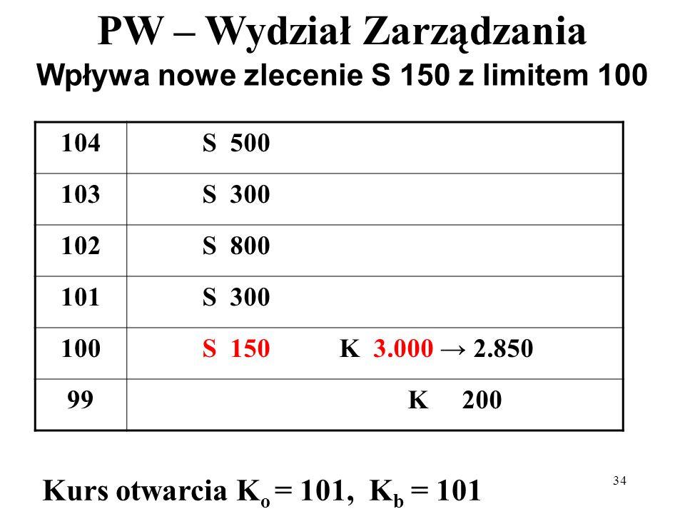 PW – Wydział Zarządzania 34 Wpływa nowe zlecenie S 150 z limitem 100 104S 500 103S 300 102S 800 101S 300 100S 150K 3.000 2.850 99K 200 Kurs otwarcia K