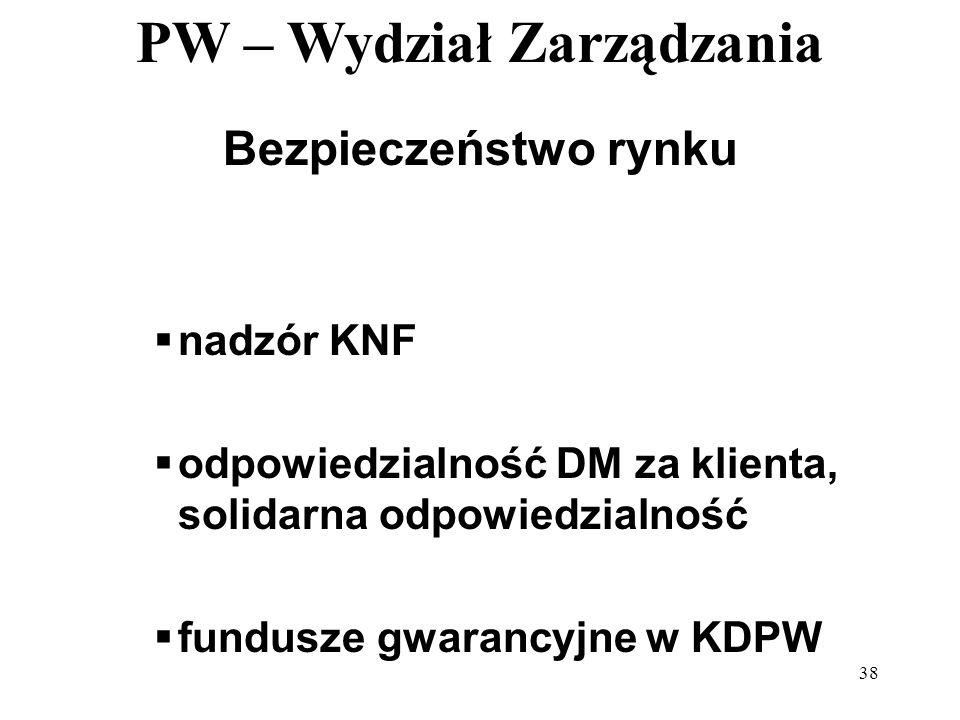 PW – Wydział Zarządzania 38 Bezpieczeństwo rynku nadzór KNF odpowiedzialność DM za klienta, solidarna odpowiedzialność fundusze gwarancyjne w KDPW
