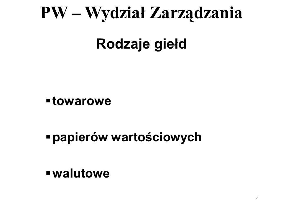 PW – Wydział Zarządzania 25 Ustalanie kursu w notowaniach jednolit.