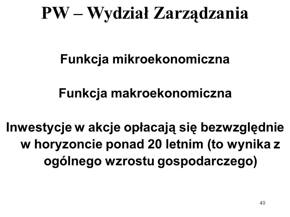 PW – Wydział Zarządzania 40 Funkcja mikroekonomiczna Funkcja makroekonomiczna Inwestycje w akcje opłacają się bezwzględnie w horyzoncie ponad 20 letni