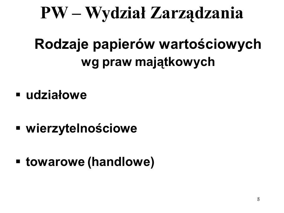 PW – Wydział Zarządzania 29 Równoważenie rynku dogrywka interwencja tzw.