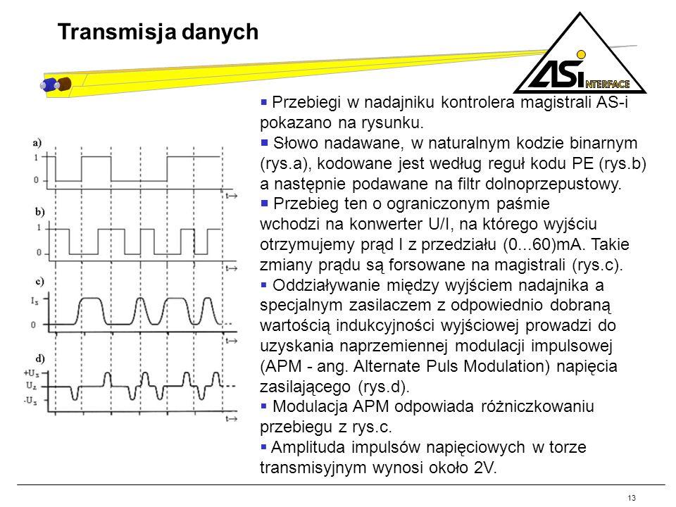13 Transmisja danych Przebiegi w nadajniku kontrolera magistrali AS-i pokazano na rysunku. Słowo nadawane, w naturalnym kodzie binarnym (rys.a), kodow