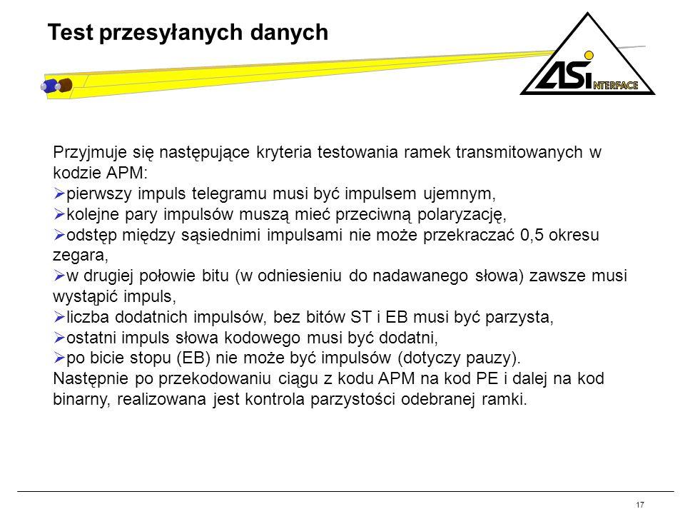 17 Test przesyłanych danych Przyjmuje się następujące kryteria testowania ramek transmitowanych w kodzie APM: pierwszy impuls telegramu musi być impul