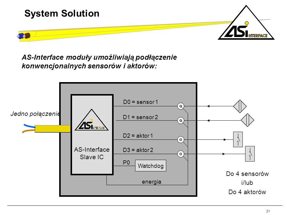 21 System Solution D0 = sensor 1 D1 = sensor 2 D2 = aktor 1 D3 = aktor 2 P0 Do 4 sensorów i/lub Do 4 aktorów energia AS-Interface Slave IC Jedno połączenie Watchdog AS-Interface moduły umożliwiają podłączenie konwencjonalnych sensorów i aktorów: