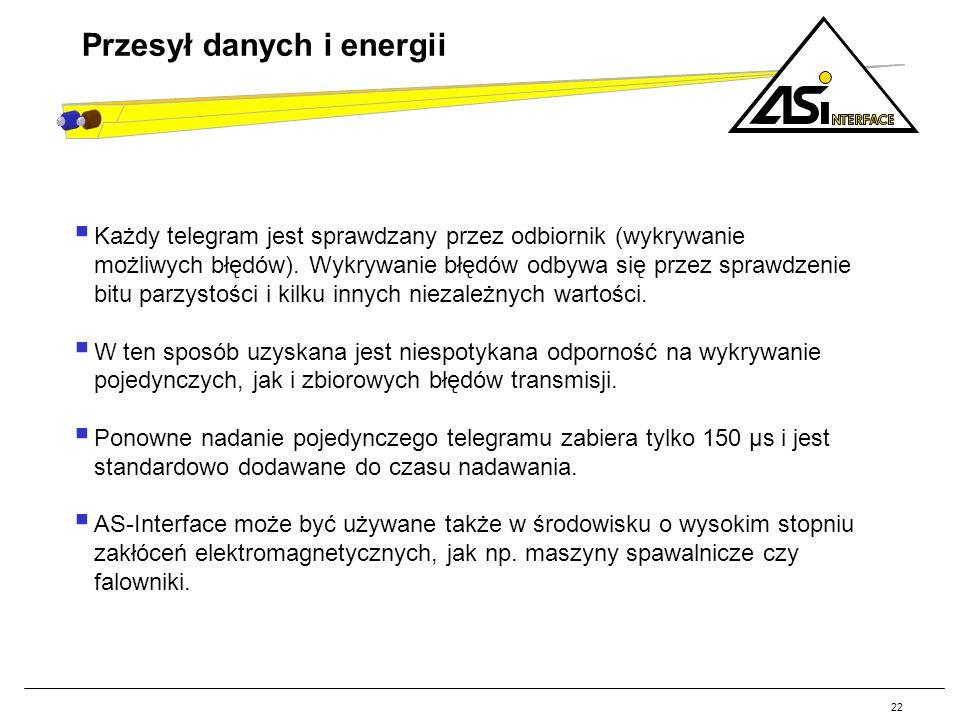 22 Przesył danych i energii Każdy telegram jest sprawdzany przez odbiornik (wykrywanie możliwych błędów). Wykrywanie błędów odbywa się przez sprawdzen