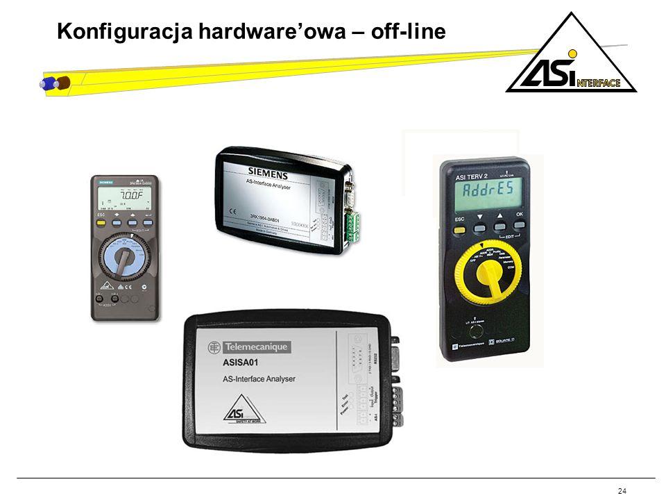24 Konfiguracja hardwareowa – off-line