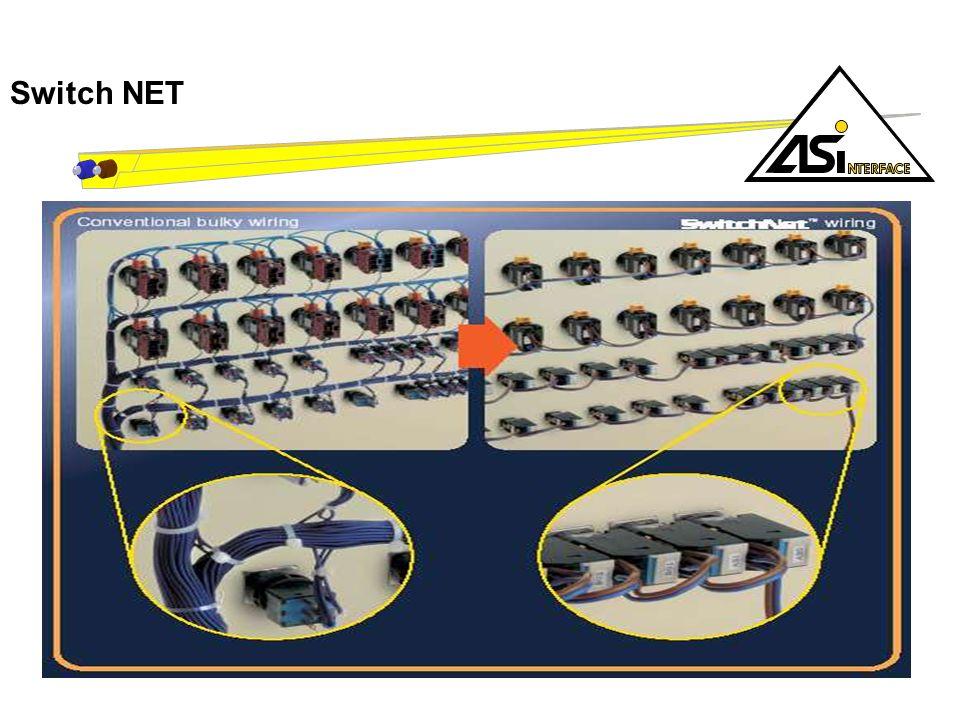 Switch NET 26