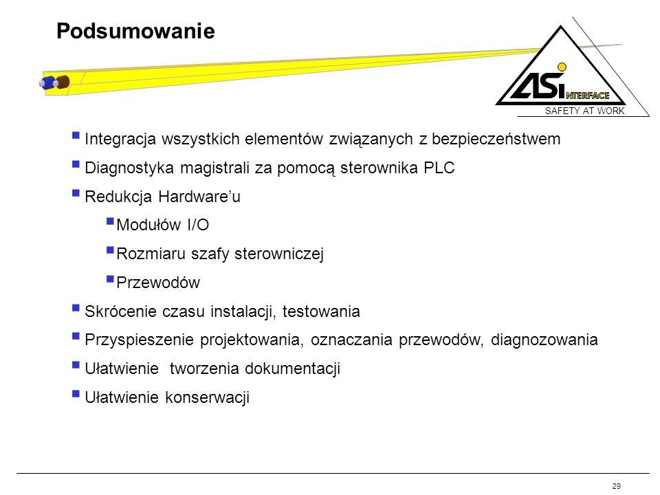29 SAFETY AT WORK Integracja wszystkich elementów związanych z bezpieczeństwem Diagnostyka magistrali za pomocą sterownika PLC Redukcja Hardwareu Modu