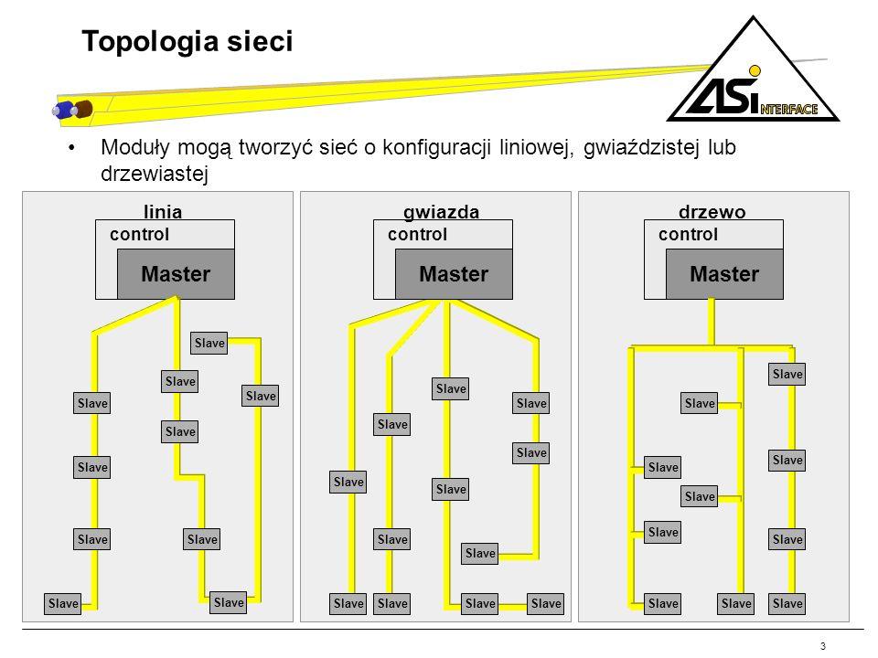 Moduły mogą tworzyć sieć o konfiguracji liniowej, gwiaździstej lub drzewiastej 3 Master control Slave linia Master control Slave gwiazda Master control Slave drzewo Topologia sieci